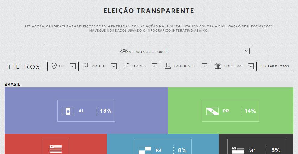 eleicao-transparente-eleicoes