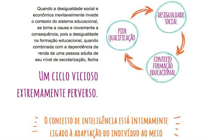 projeto-futurão