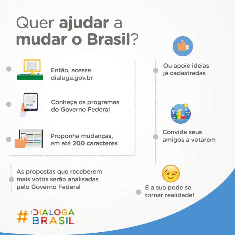 dialoga-brasil