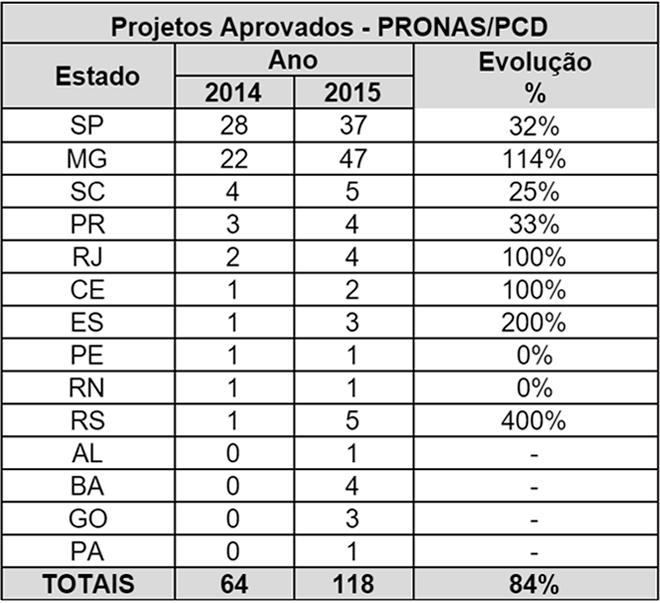 pronon-2