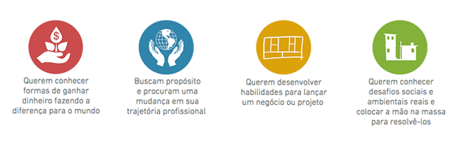 empreendedorismo-socioambiental-business-design-for-change