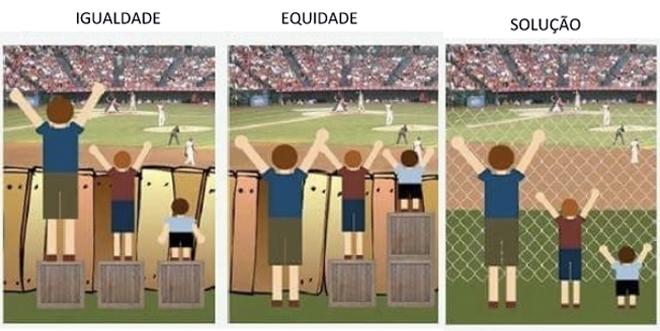 o-que-e-um-projeto-social-equidade