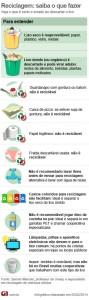 infografico-reciclagem