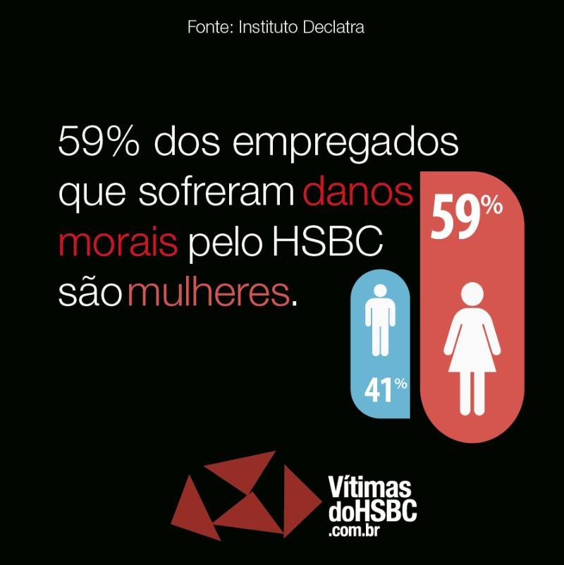 vitimasdohsbc_mulheres