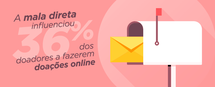 doacoes-online-mala-direta
