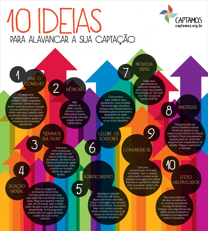 ideias-para-captar-recursos-infografico